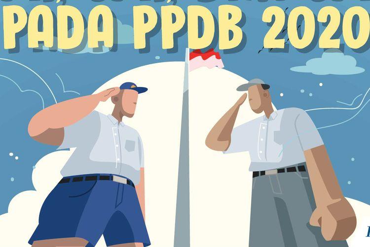 Daftar Nominasi Sementara Calon Peserta Didik Baru Per Tanggal 03 Juni 2020 Pukul 09.30 WITA